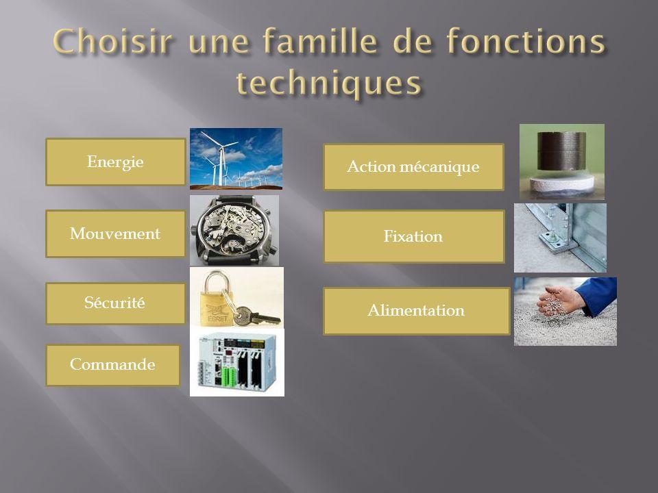 Energie Mouvement Action mécanique Sécurité Fixation Commande Alimentation