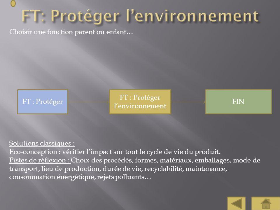 Choisir une fonction parent ou enfant… FT : Protéger lenvironnement FINFT : Protéger Solutions classiques : Eco-conception : vérifier limpact sur tout