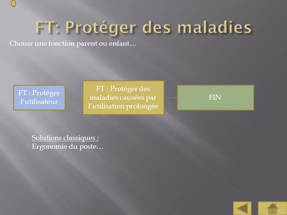 Choisir une fonction parent ou enfant… FT : Protéger des maladies causées par lutilisation prolongée FIN FT : Protéger lutilisateur Solutions classiqu