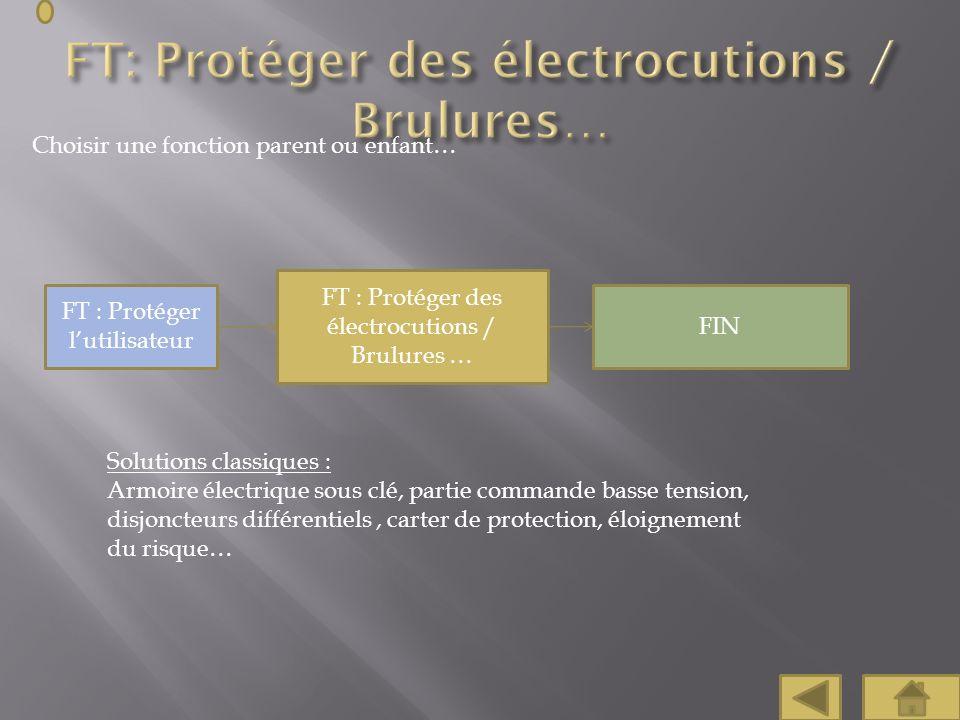 Choisir une fonction parent ou enfant… FT : Protéger des électrocutions / Brulures … FIN FT : Protéger lutilisateur Solutions classiques : Armoire éle