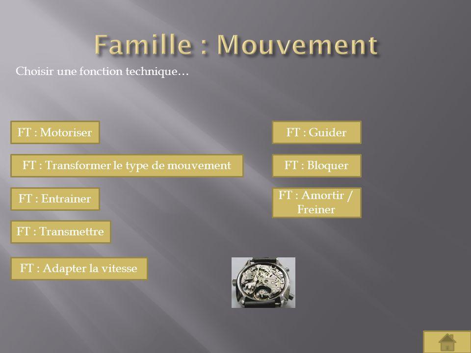 Choisir une fonction technique… FT : Motoriser FT : Transformer le type de mouvement FT : Entrainer FT : Transmettre FT : Adapter la vitesse FT : Guid