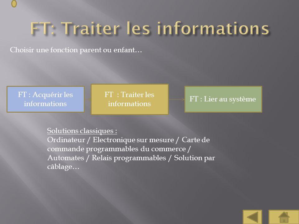 Choisir une fonction parent ou enfant… FT : Traiter les informations FT : Acquérir les informations Solutions classiques : Ordinateur / Electronique s