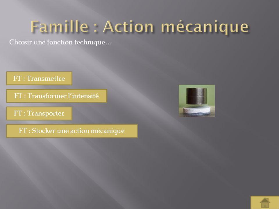 Choisir une fonction technique… FT : Transmettre FT : Transformer lintensité FT : Transporter FT : Stocker une action mécanique