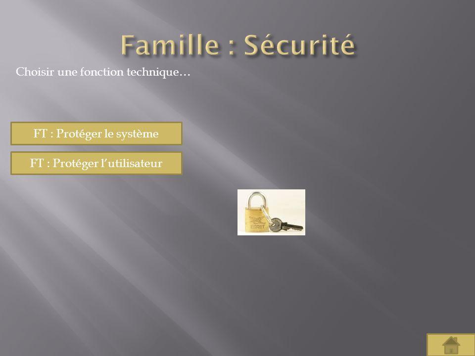 Choisir une fonction technique… FT : Protéger le système FT : Protéger lutilisateur