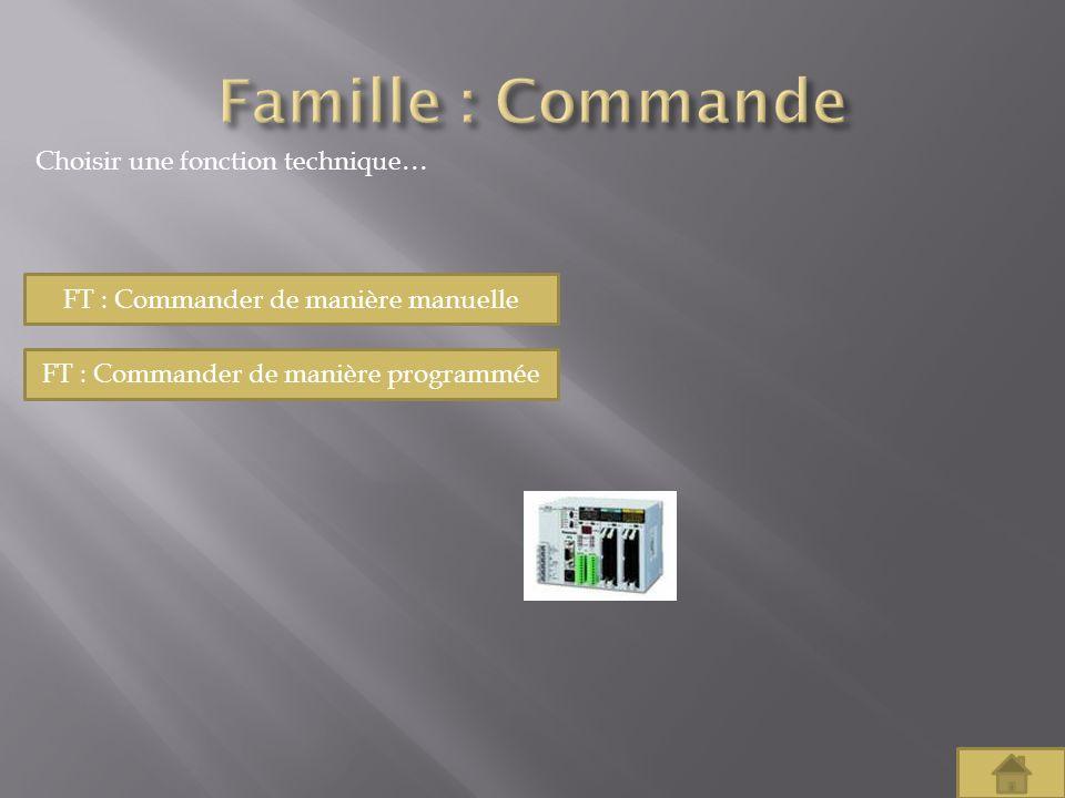 Choisir une fonction technique… FT : Commander de manière manuelle FT : Commander de manière programmée