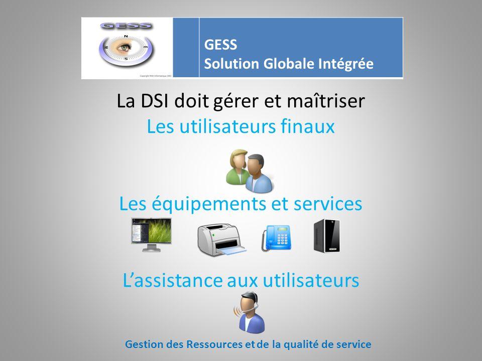 La DSI doit gérer et maîtriser Les utilisateurs finaux Les équipements et services Lassistance aux utilisateurs Gestion des Ressources et de la qualité de service GESS Solution Globale Intégrée