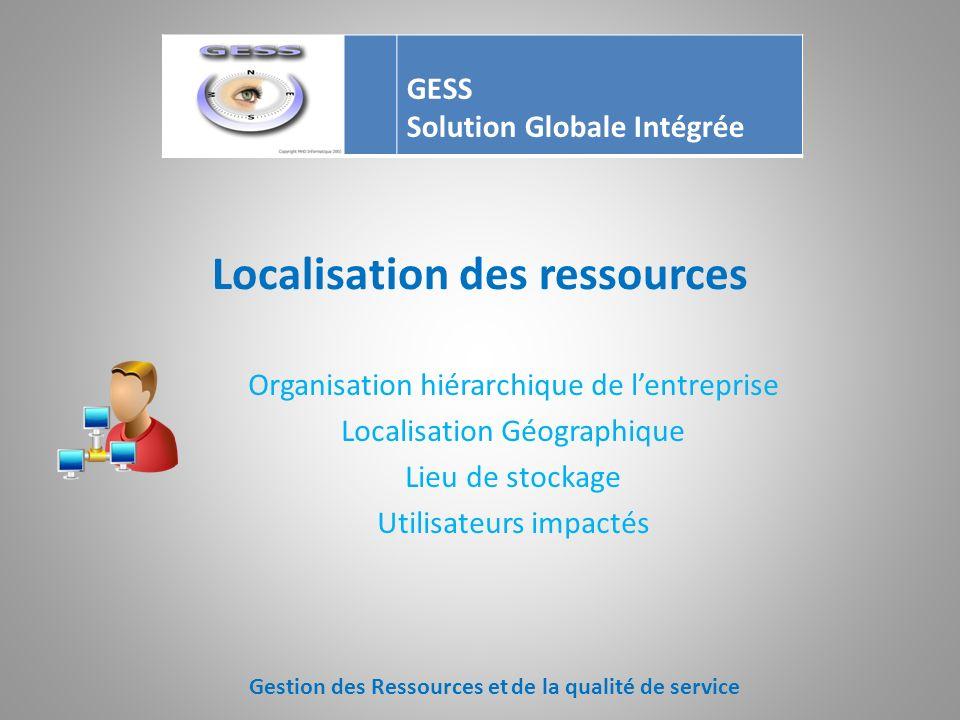 Ressources de la DSI Référencer dans un catalogue les équipements et services disponibles Gestion des Ressources et de la qualité de service GESS Solu