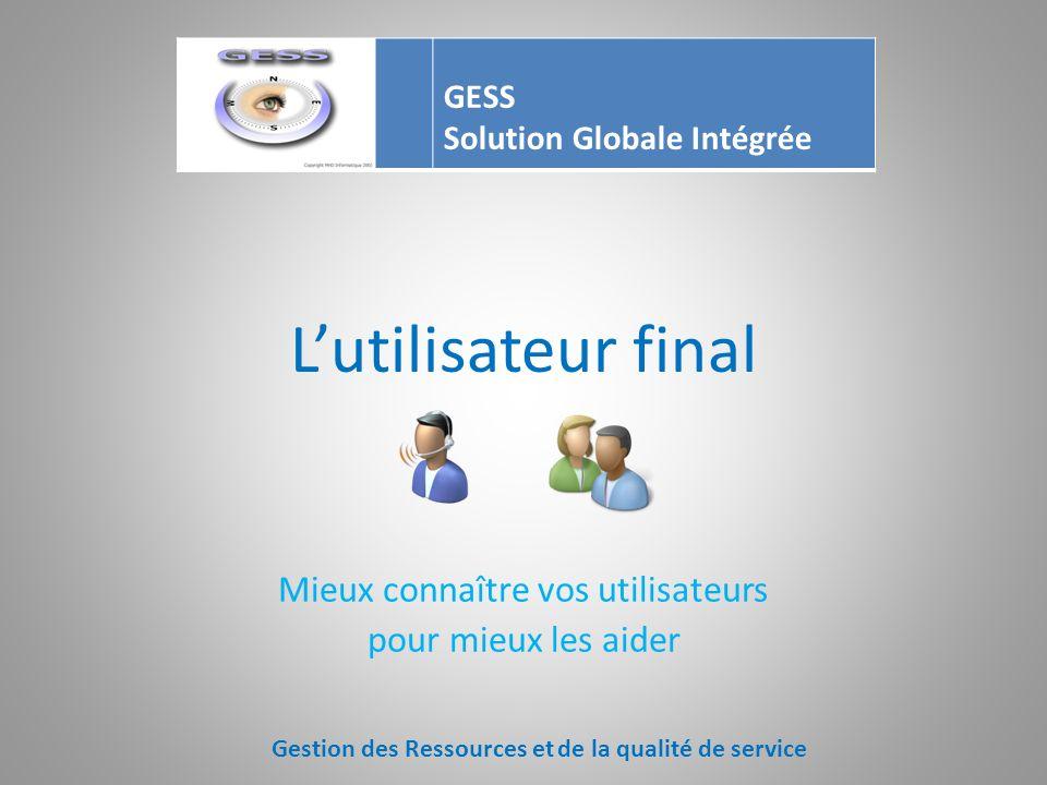 Lutilisateur final Mieux connaître vos utilisateurs pour mieux les aider Gestion des Ressources et de la qualité de service GESS Solution Globale Intégrée