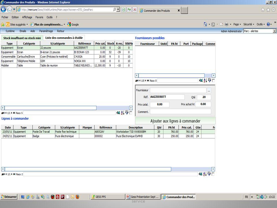 La gestion des approvisionnements Demande dachat Commande au fournisseur Livraison fournisseur Validations Entrée en stock Entrée des données Gestion
