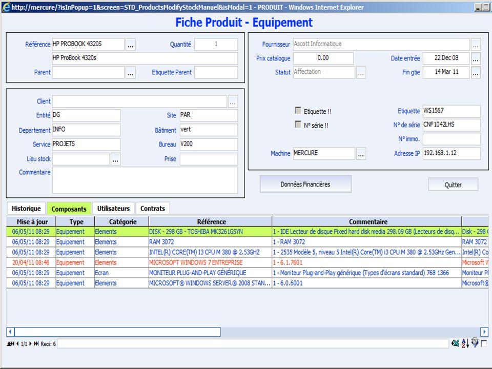 La fiche dune ressource Date (entrée, garantie, sortie) Date (Cde, livraison, mouvements) Organisation (Service, utilisateur) Localisation (Site, Bât,