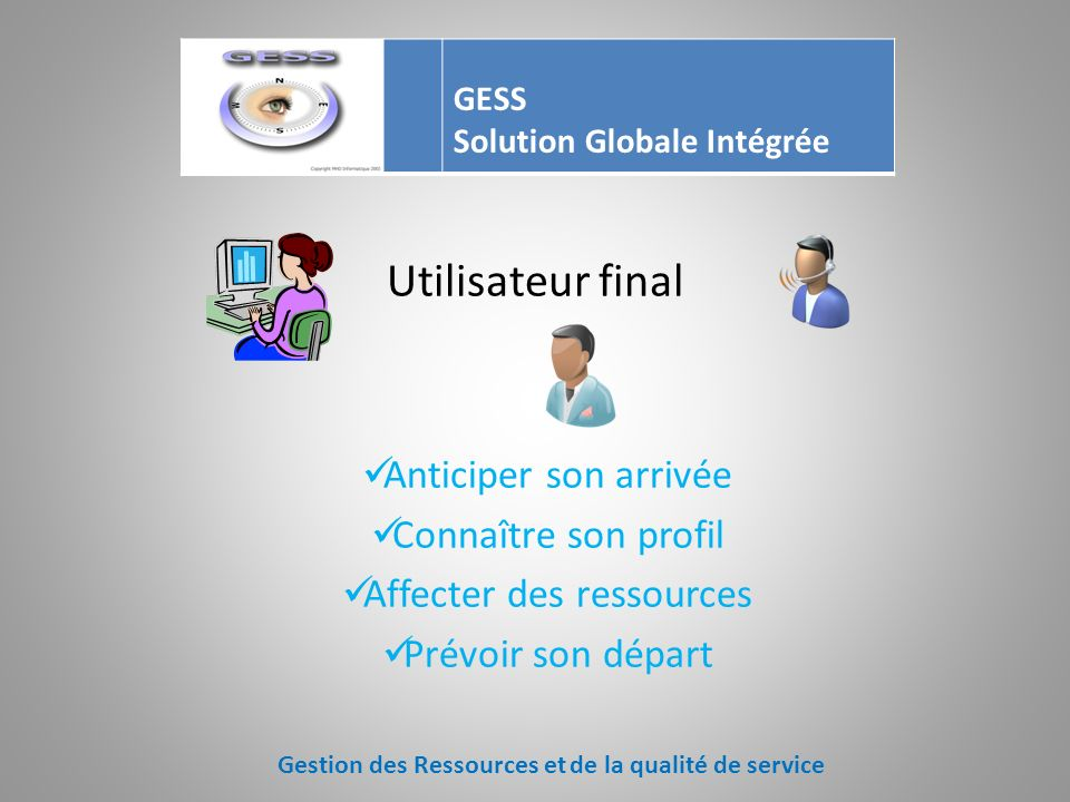 Utilisateur final Anticiper son arrivée Connaître son profil Affecter des ressources Prévoir son départ Gestion des Ressources et de la qualité de service GESS Solution Globale Intégrée