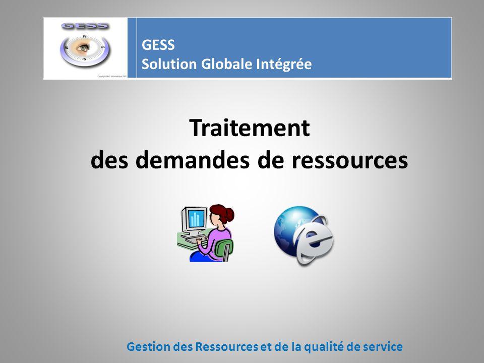 Gestion des Ressources et de la qualité de service