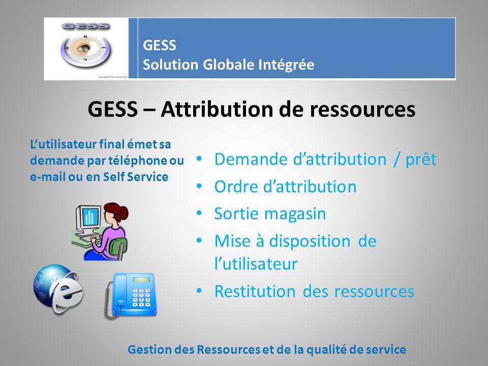 Traitement des demandes de ressources Gestion des Ressources et de la qualité de service GESS Solution Globale Intégrée