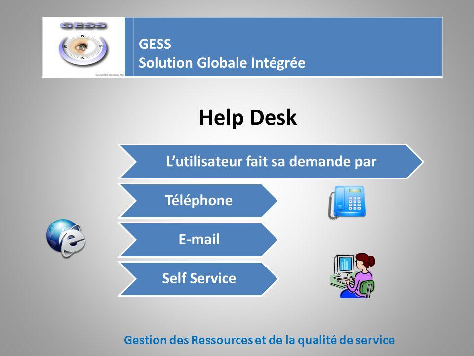 Help Desk Assistance aux utilisateurs Gestion des Ressources et de la qualité de service GESS Solution Globale Intégrée