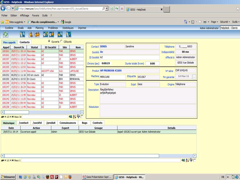 Help Desk Assistance aux utilisateurs Gestion des Ressources et de la qualité de service GESS Solution Globae Intégrée