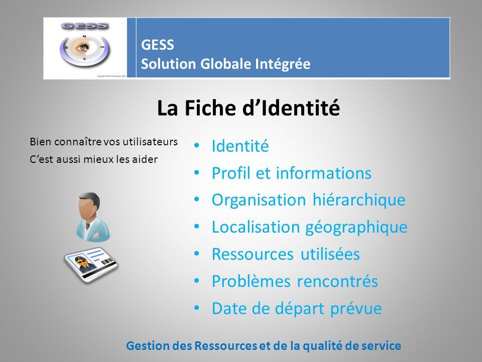 La fiche dIdentité Identifier vos utilisateurs Internes (employés) Externes (prestataires) Gestion des Ressources et de la qualité de service GESS Sol