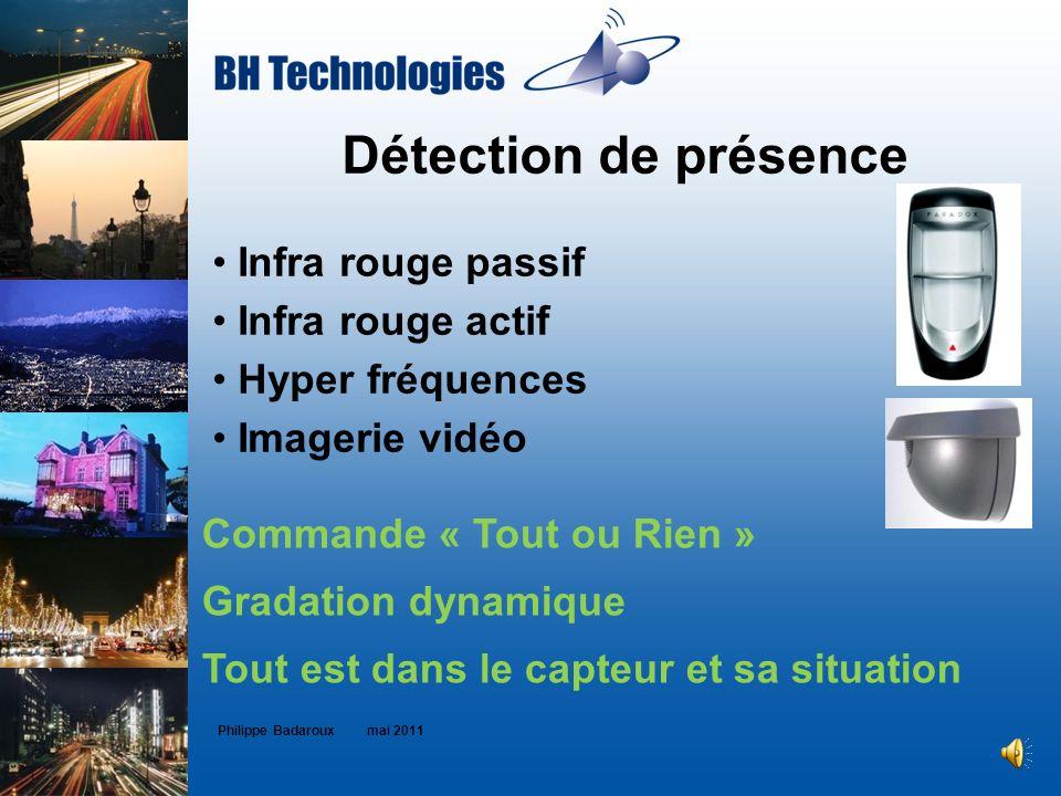Détection de présence Philippe Badaroux mai 2011 Infra rouge passif Infra rouge actif Hyper fréquences Imagerie vidéo Commande « Tout ou Rien » Gradat