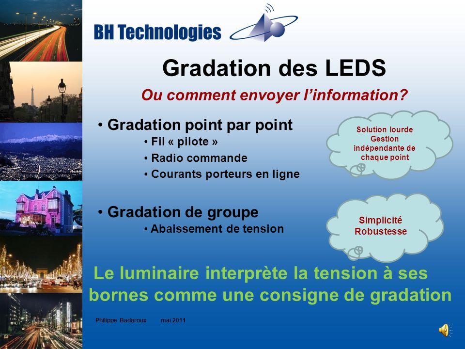 Gradation des LEDS Ou comment envoyer linformation? Philippe Badaroux mai 2011 Gradation point par point Fil « pilote » Radio commande Courants porteu