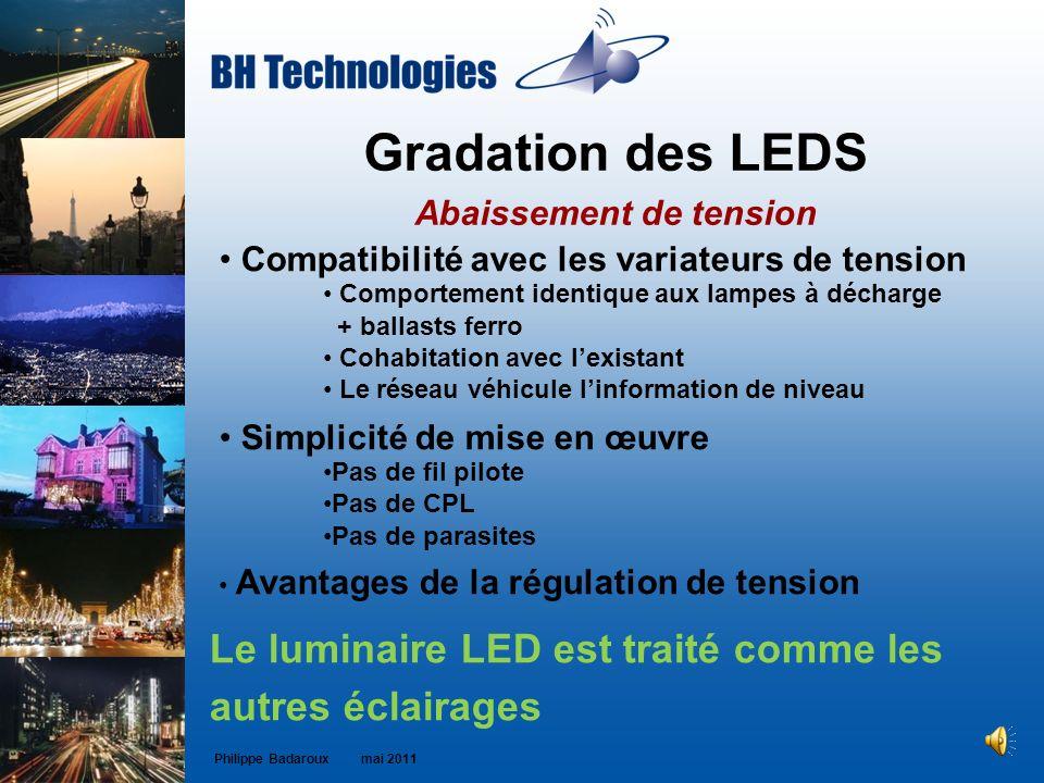 Gradation des LEDS Abaissement de tension Philippe Badaroux mai 2011 Compatibilité avec les variateurs de tension Comportement identique aux lampes à