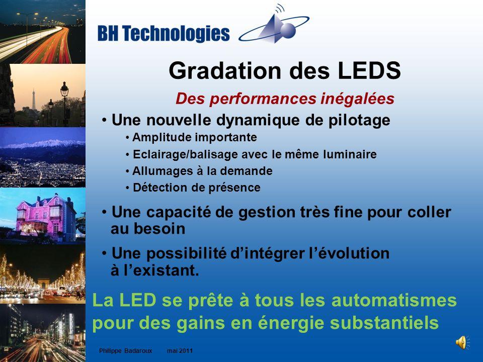 Gradation des LEDS Des performances inégalées Philippe Badaroux mai 2011 Une nouvelle dynamique de pilotage Amplitude importante Eclairage/balisage av