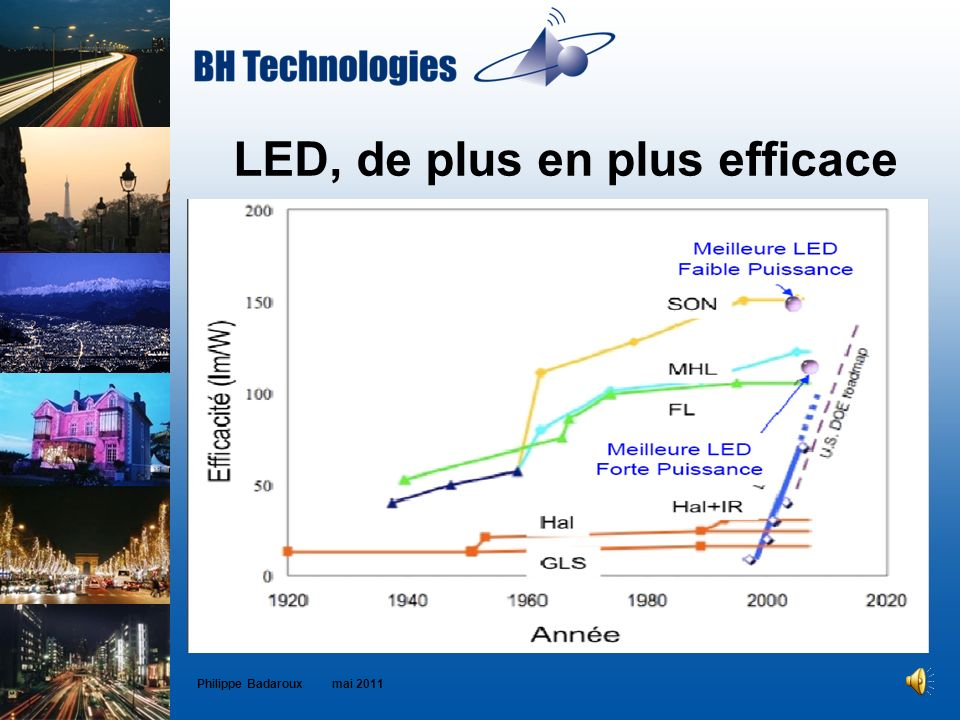 LED, de plus en plus efficace Philippe Badaroux mai 2011