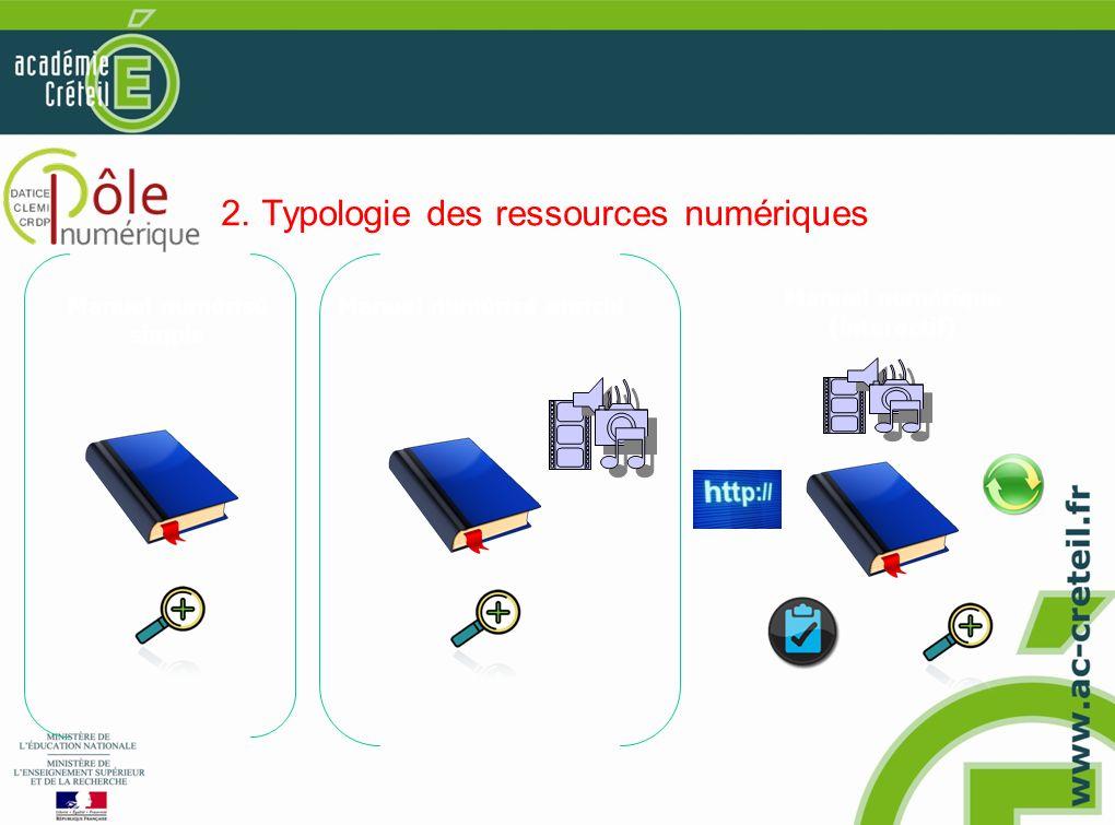 2. Typologie des ressources numériques Manuel numérisé simple Manuel numérisé enrichi Manuel numérique (interactif)