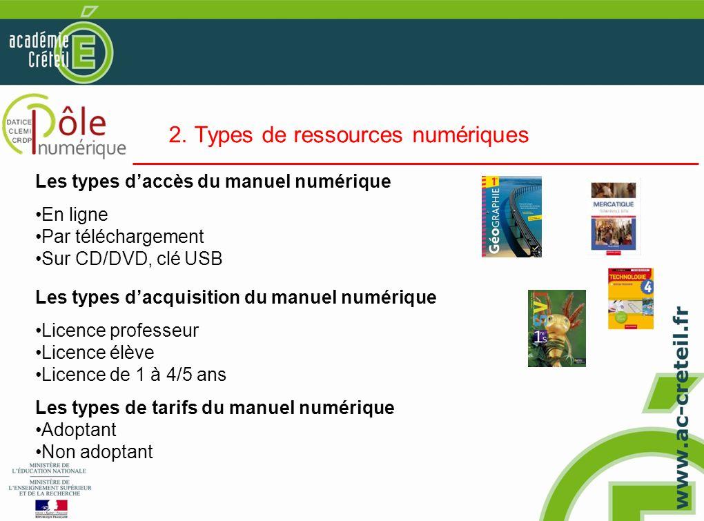 2. Types de ressources numériques Les types daccès du manuel numérique En ligne Par téléchargement Sur CD/DVD, clé USB Les types dacquisition du manue