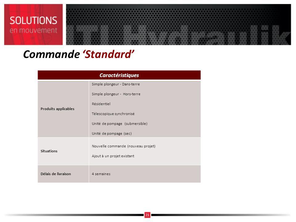Commande Standard Caractéristiques Produits applicables Simple plongeur - Dans-terre Simple plongeur - Hors-terre Résidentiel Télescopique synchronisé