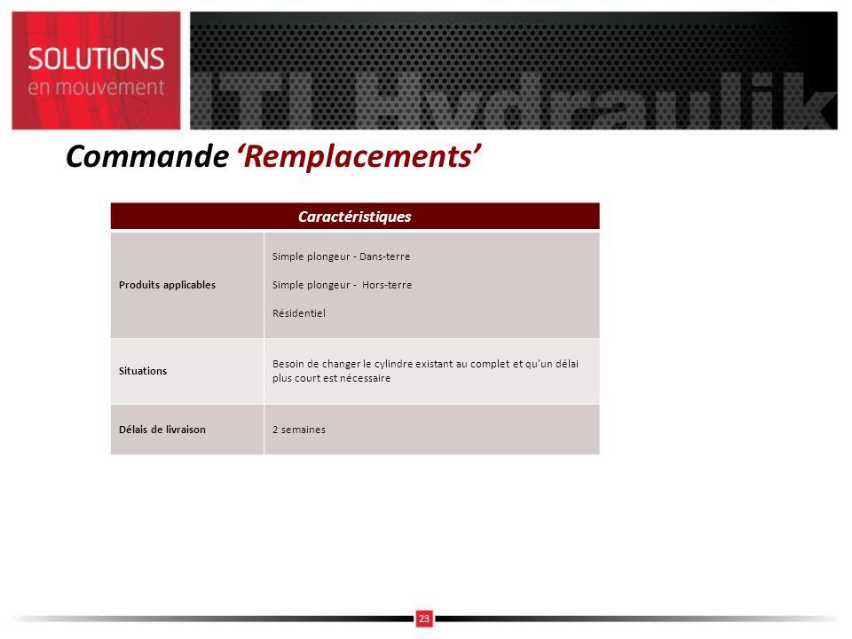 Commande Remplacements Caractéristiques Produits applicables Simple plongeur - Dans-terre Simple plongeur - Hors-terre Résidentiel Situations Besoin d