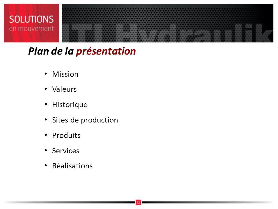 Plan de la présentation Mission Valeurs Historique Sites de production Produits Services Réalisations 25