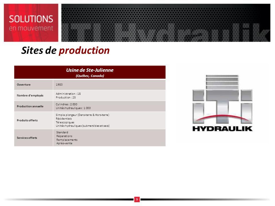 Sites de production Usine de Ste-Julienne (Québec, Canada) Ouverture1983 Nombre demployés Administration : 18 Production : 25 Production annuelle Cyli