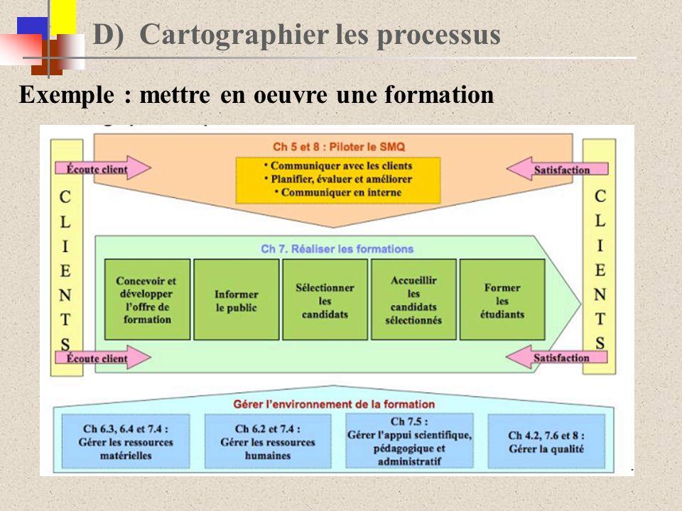 D) Cartographier les processus Exemple : mettre en oeuvre une formation