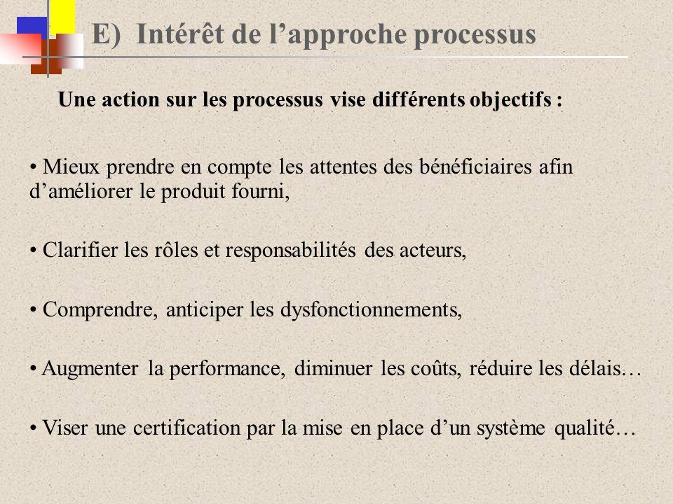 E) Intérêt de lapproche processus Une action sur les processus vise différents objectifs : Mieux prendre en compte les attentes des bénéficiaires afin