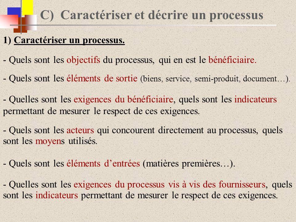 C) Caractériser et décrire un processus - Quels sont les objectifs du processus, qui en est le bénéficiaire.