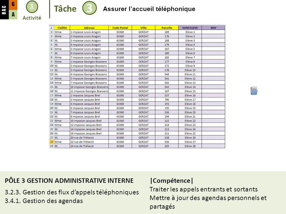 1 Tâche 3 Assurer laccueil téléphonique Pour effectuer le suivi des élèves, le professeur dispose dun fichier.