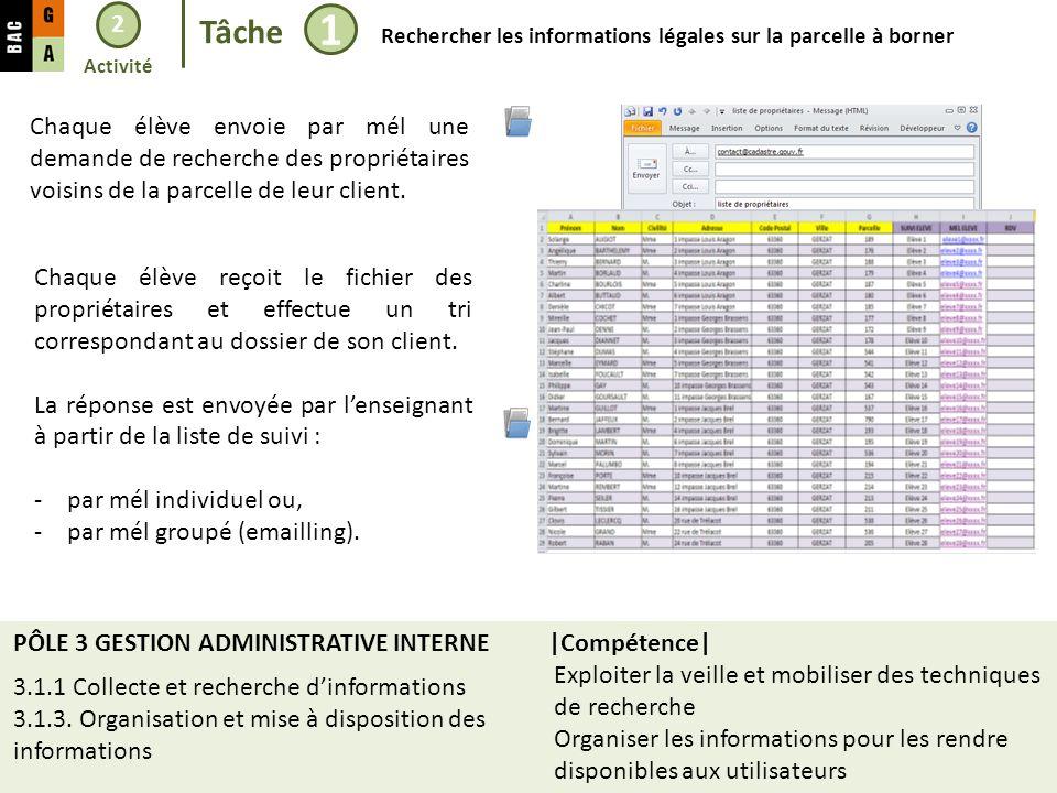 2 Tâche 1 Rechercher les informations légales sur la parcelle à borner Chaque élève envoie par mél une demande de recherche des propriétaires voisins de la parcelle de leur client.