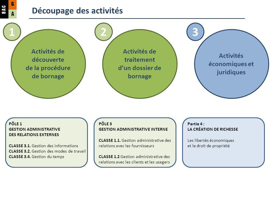 Découpage des activités Activités de découverte de la procédure de bornage 1 Activités de traitement dun dossier de bornage 2 Activités économiques et juridiques 3 PÔLE 1 GESTION ADMINISTRATIVE DES RELATIONS EXTERNES CLASSE 3.1.