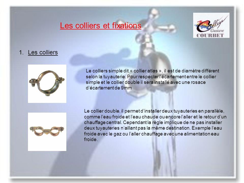 Les colliers et fixations 1.Les colliers Le colliers simple dit « collier atlas », il est de diamètre différent selon la tuyauterie.