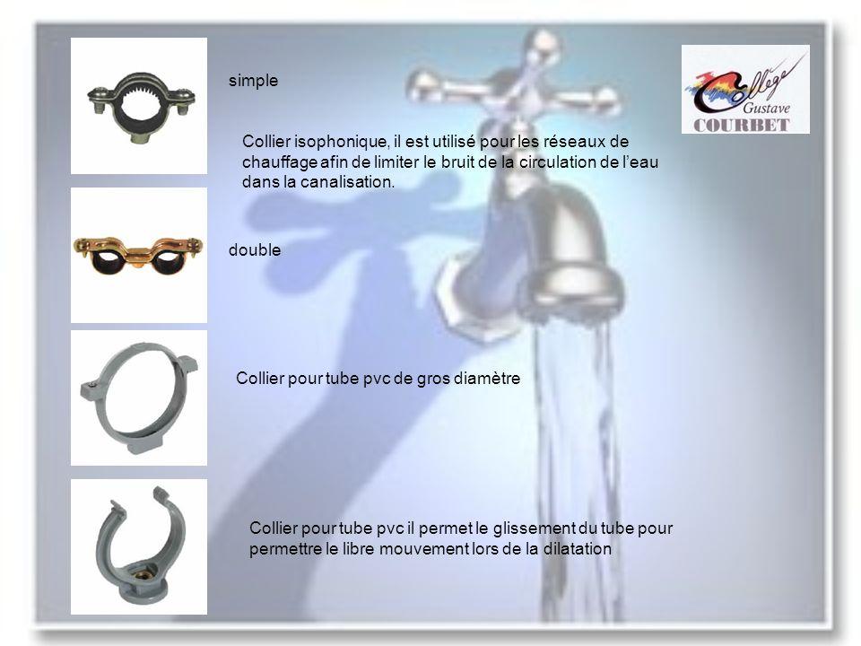 Les rosaces sont distinguées par leurs hauteurs elles peuvent être plate, de 9mm, 14mm, 19mm, 24mm Hauteur Exemple de pose de collier, ils doivent être alignés pour plus desthétisme Colliers simple avec rosaces de 9 mm Collier double avec rosace de 14 mm