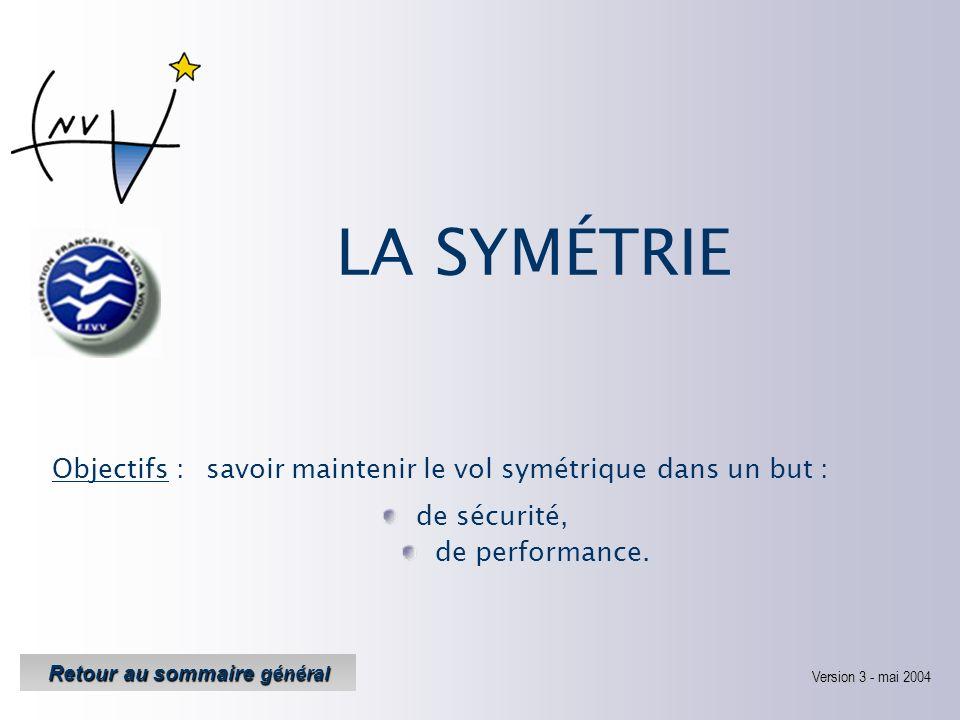 LA SYMÉTRIE Objectifs : savoir maintenir le vol symétrique Version 3 Version 3 - mai 2004 de sécurité, dans un but : de performance.
