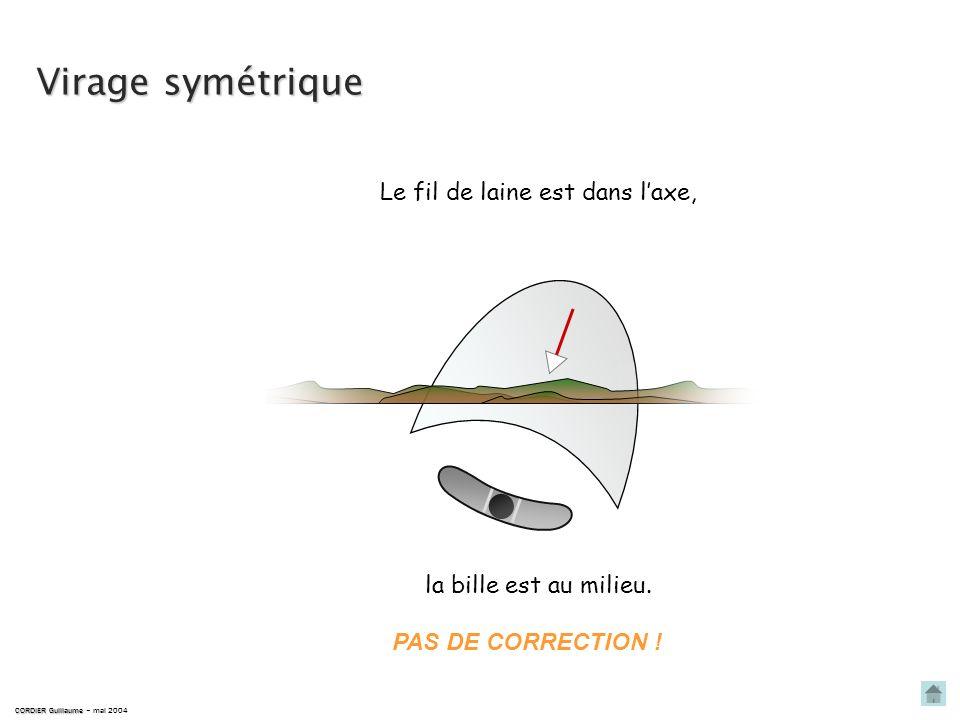 Virage symétrique CORDIER Guillaume CORDIER Guillaume – mai 2004 Vent relatif (V R ) plan de symétrie du planeur trajectoire Lécoulement aérodynamique