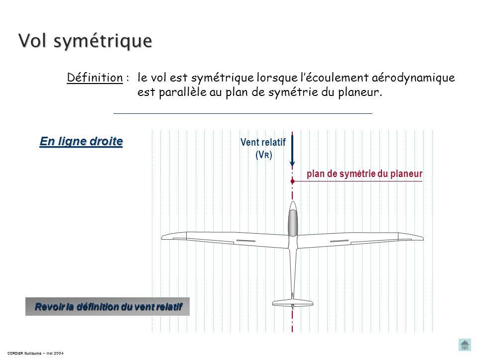 le vol est symétrique lorsque lécoulement aérodynamique est parallèle au plan de symétrie du planeur.