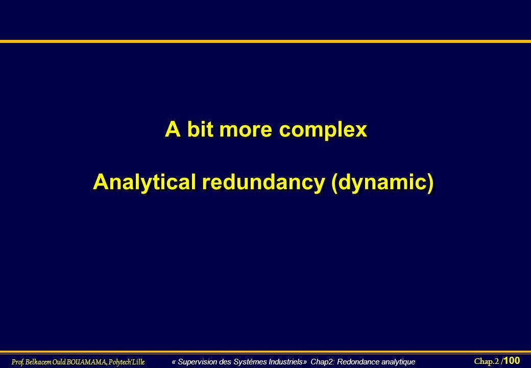 Chap.2 / 100 Prof. Belkacem Ould BOUAMAMA, PolytechLille « Supervision des Systèmes Industriels» Chap2: Redondance analytique A bit more complex Analy