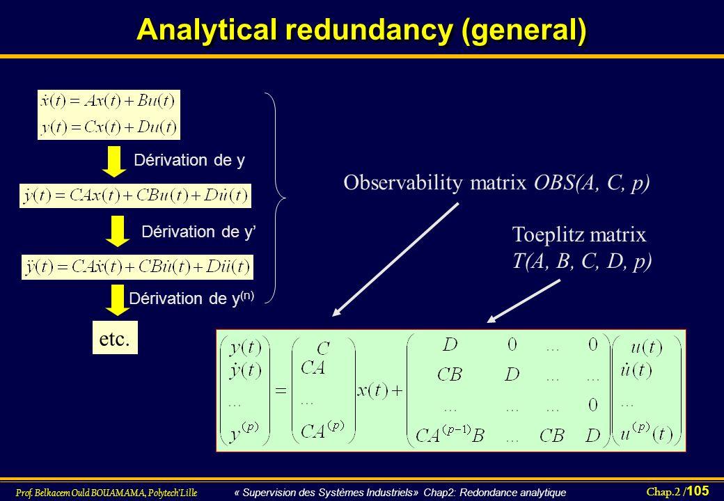 Chap.2 / 105 Prof. Belkacem Ould BOUAMAMA, PolytechLille « Supervision des Systèmes Industriels» Chap2: Redondance analytique etc. Observability matri