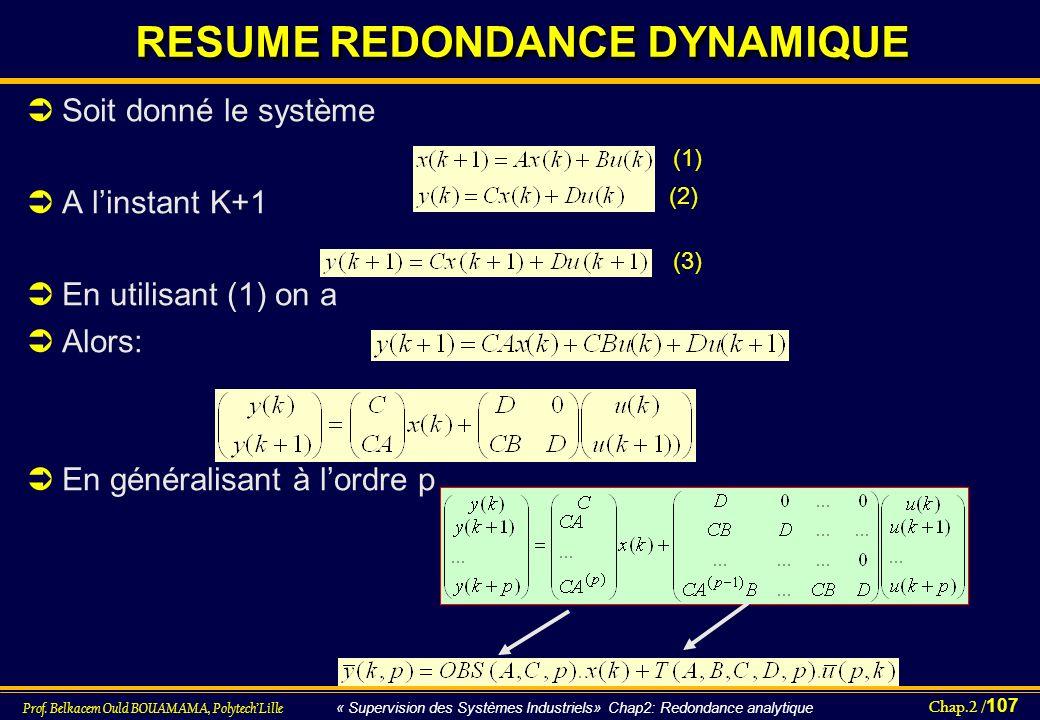 Chap.2 / 107 Prof. Belkacem Ould BOUAMAMA, PolytechLille « Supervision des Systèmes Industriels» Chap2: Redondance analytique RESUME REDONDANCE DYNAMI