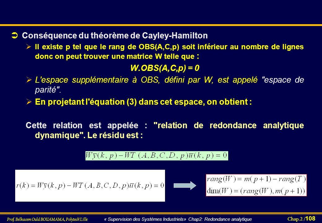 Chap.2 / 108 Prof. Belkacem Ould BOUAMAMA, PolytechLille « Supervision des Systèmes Industriels» Chap2: Redondance analytique Conséquence du théorème