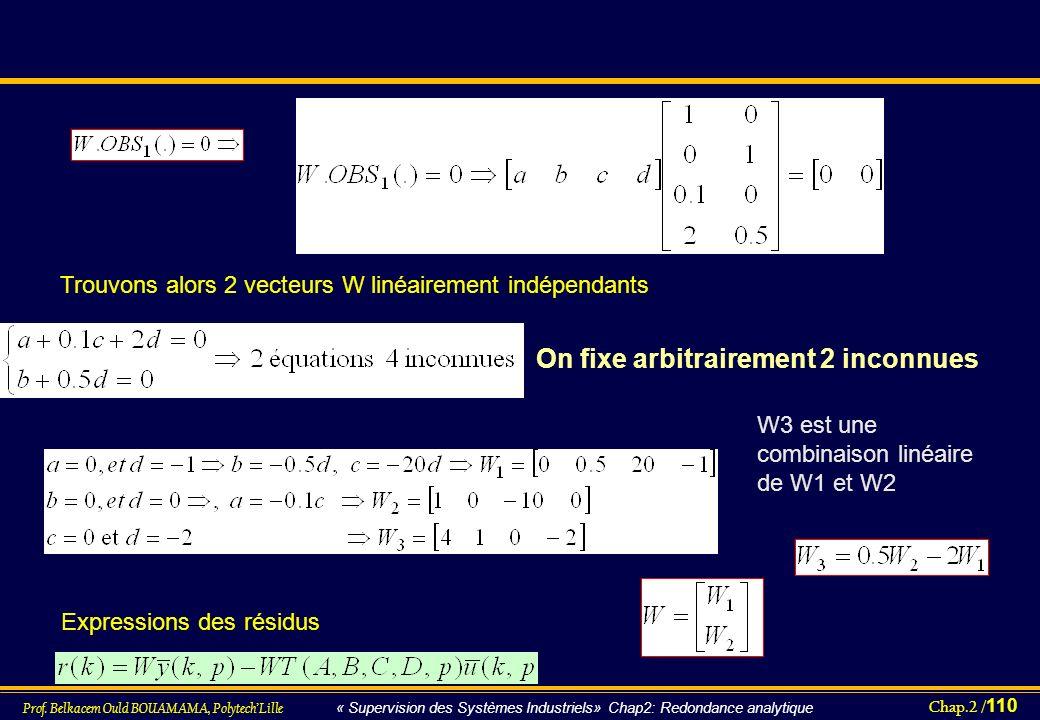 Chap.2 / 110 Prof. Belkacem Ould BOUAMAMA, PolytechLille « Supervision des Systèmes Industriels» Chap2: Redondance analytique Trouvons alors 2 vecteur