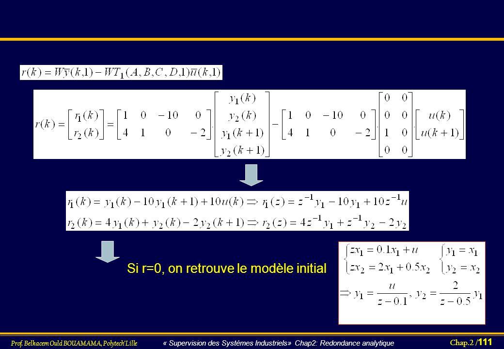 Chap.2 / 111 Prof. Belkacem Ould BOUAMAMA, PolytechLille « Supervision des Systèmes Industriels» Chap2: Redondance analytique Si r=0, on retrouve le m