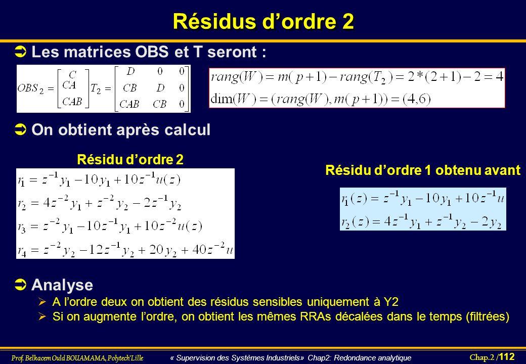 Chap.2 / 112 Prof. Belkacem Ould BOUAMAMA, PolytechLille « Supervision des Systèmes Industriels» Chap2: Redondance analytique Résidus dordre 2 Les mat