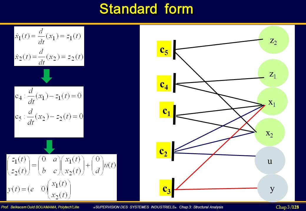 Chap.3 / 128 Prof. Belkacem Ould BOUAMAMA, PolytechLille «SUPERVISION DES SYSTEMES INDUSTRIELS». Chap.3: Structural Analysis Standard form c1c1 c2c2 c